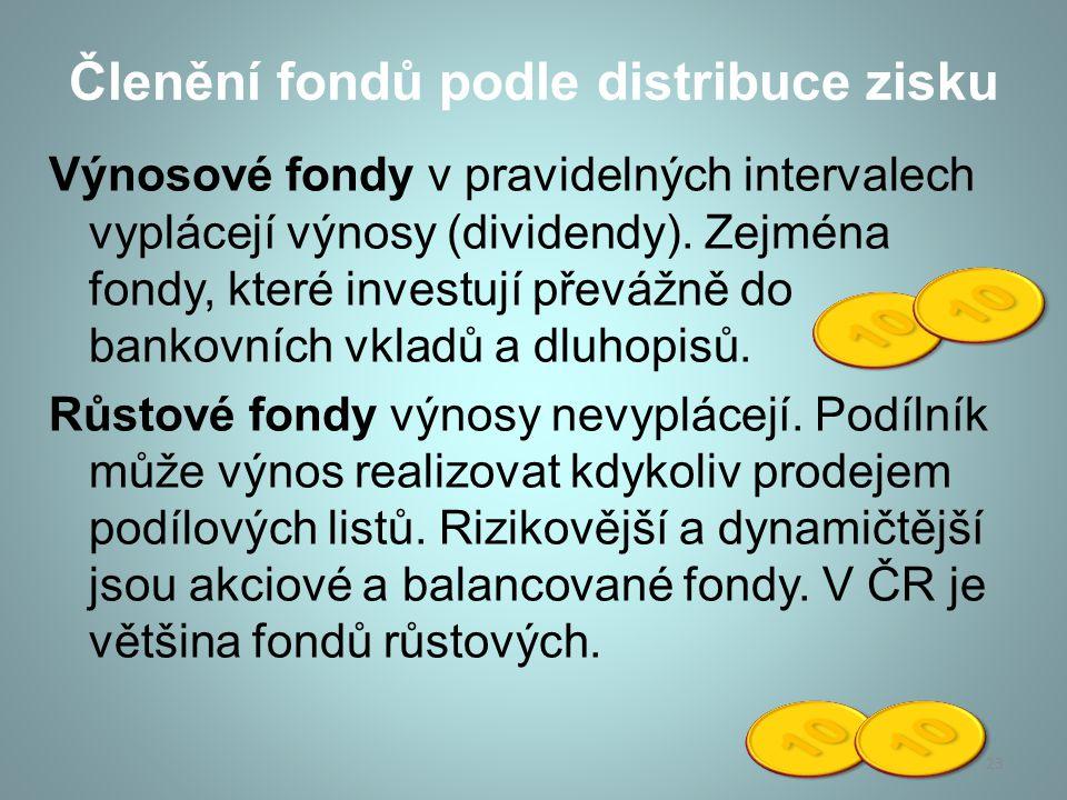 Členění fondů podle distribuce zisku