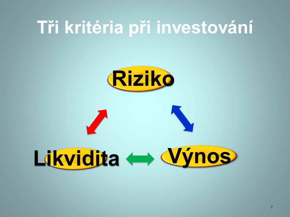 Tři kritéria při investování