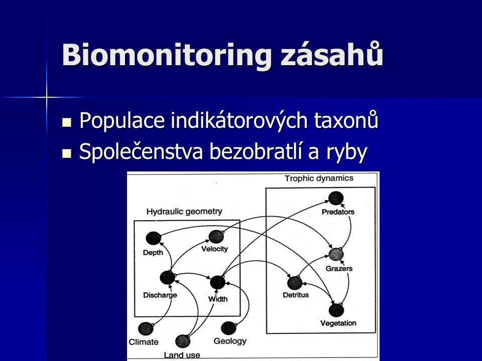 Biomonitoring zásahů Populace indikátorových taxonů