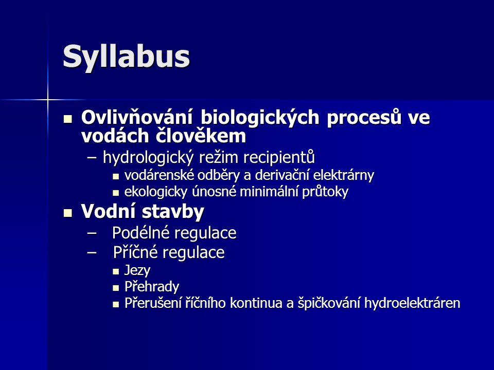 Syllabus Ovlivňování biologických procesů ve vodách člověkem