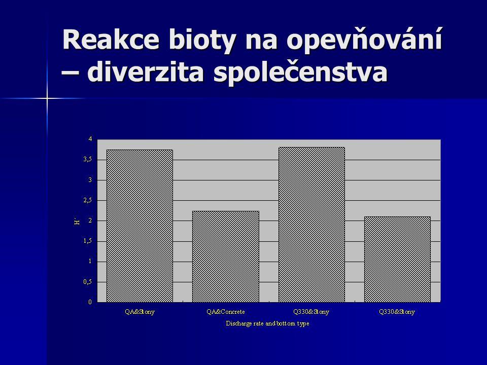 Reakce bioty na opevňování – diverzita společenstva