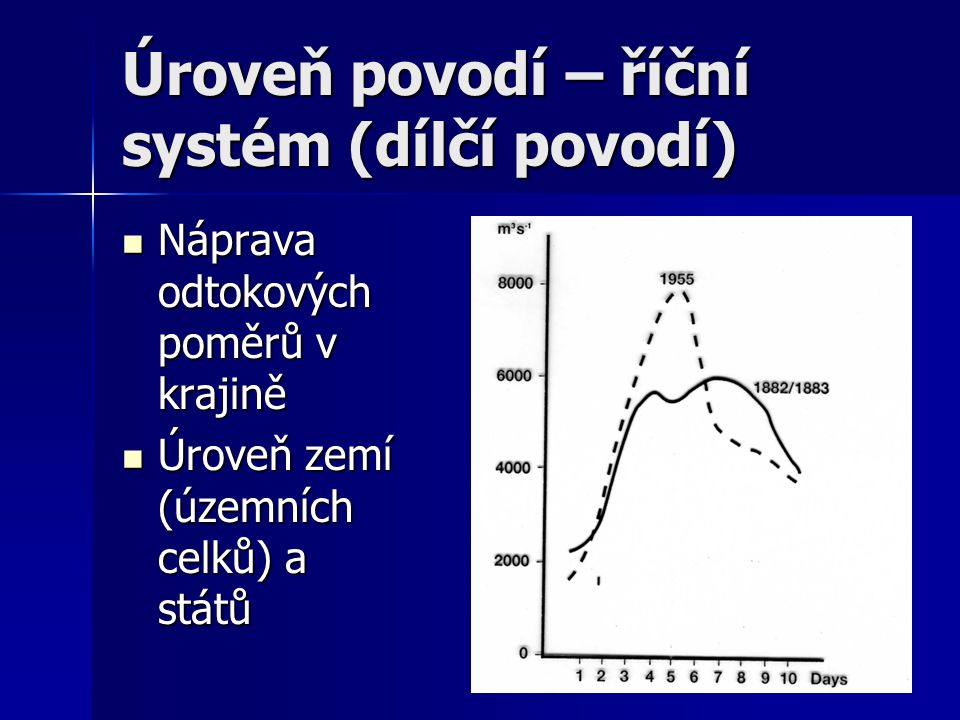 Úroveň povodí – říční systém (dílčí povodí)