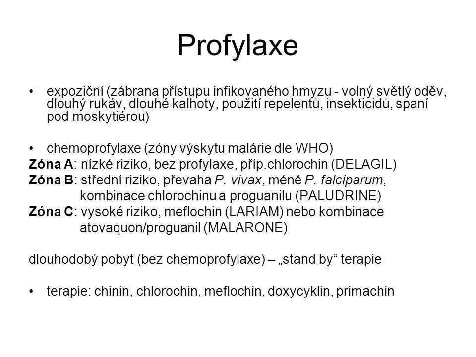 Profylaxe