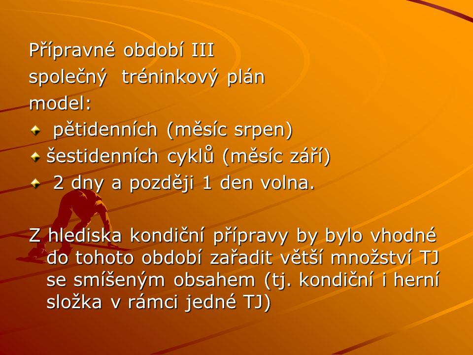 Přípravné období III společný tréninkový plán. model: pětidenních (měsíc srpen) šestidenních cyklů (měsíc září)