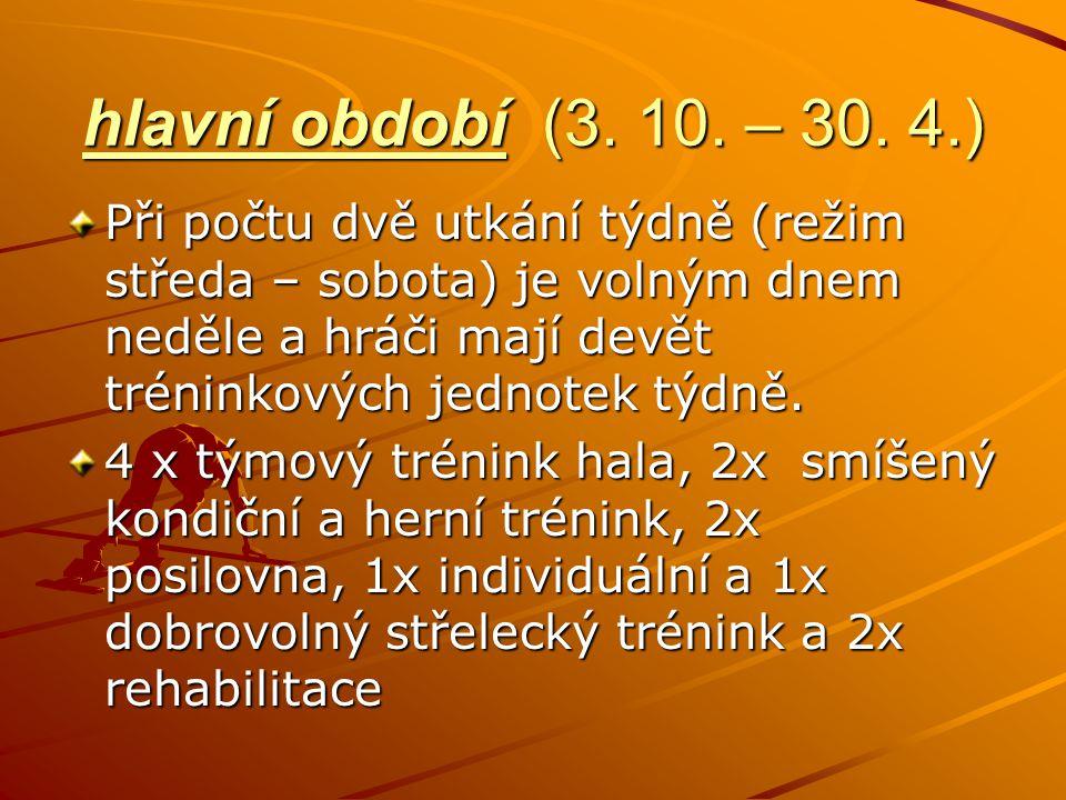 hlavní období (3. 10. – 30. 4.)