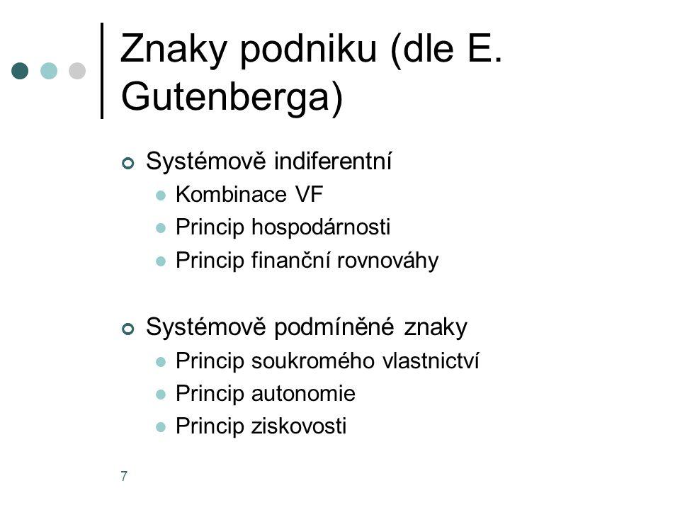 Znaky podniku (dle E. Gutenberga)