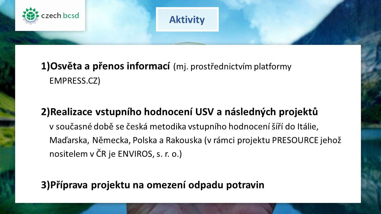 Aktivity Osvěta a přenos informací (mj. prostřednictvím platformy EMPRESS.CZ)