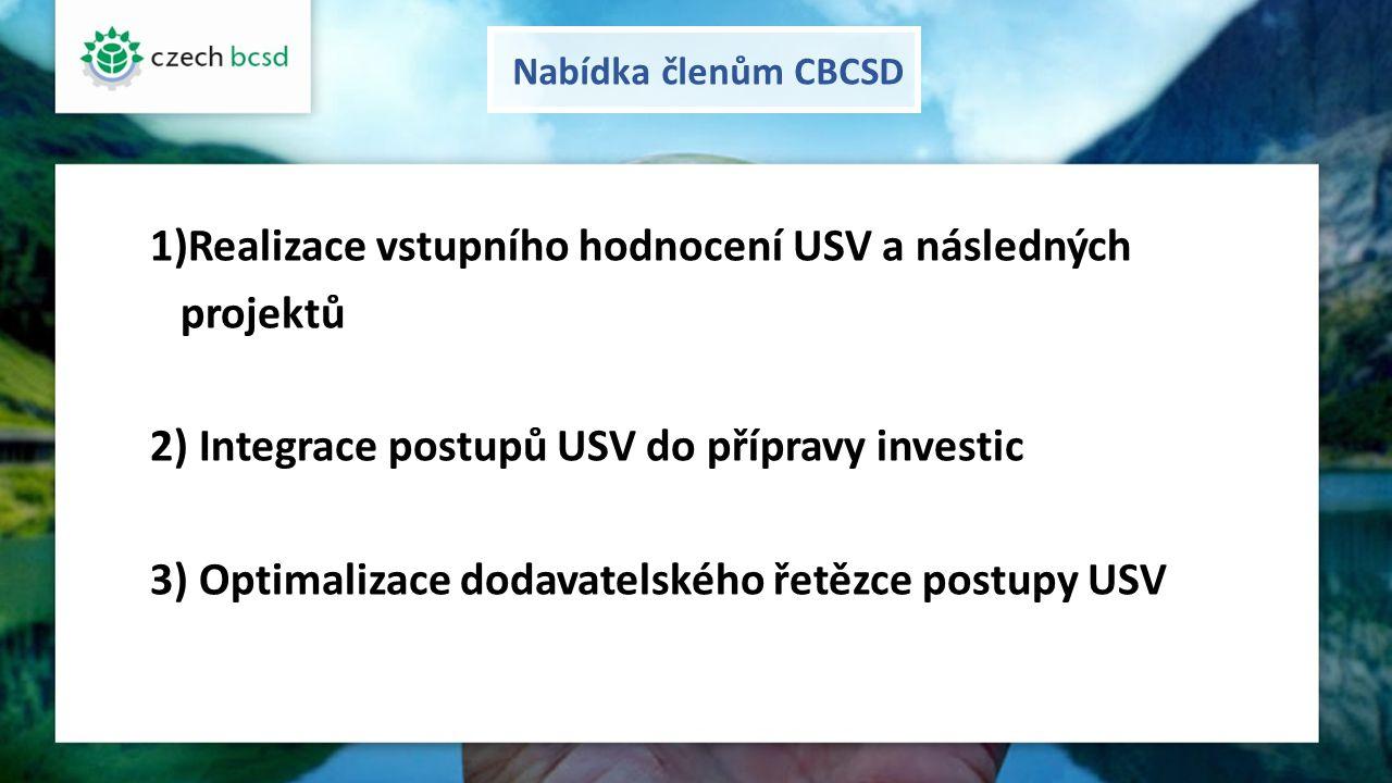 Realizace vstupního hodnocení USV a následných projektů