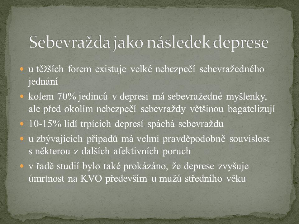 Sebevražda jako následek deprese