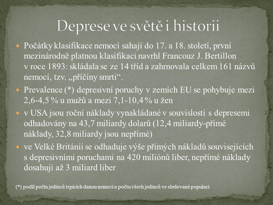 Deprese ve světě i historii