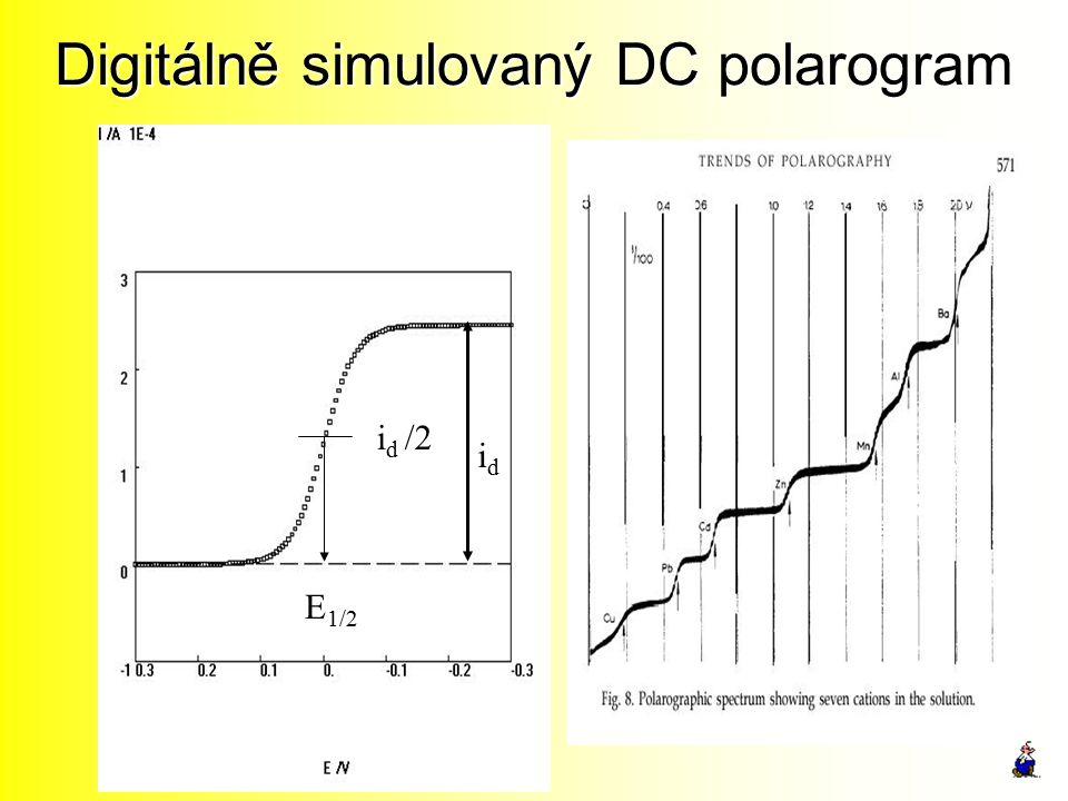 Digitálně simulovaný DC polarogram