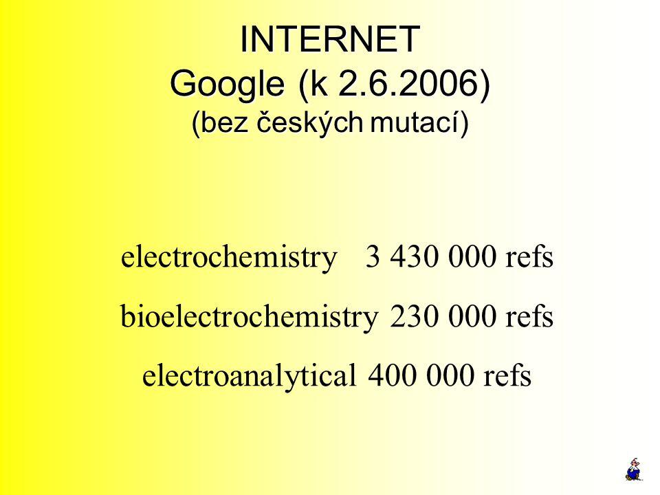 INTERNET Google (k 2.6.2006) (bez českých mutací)