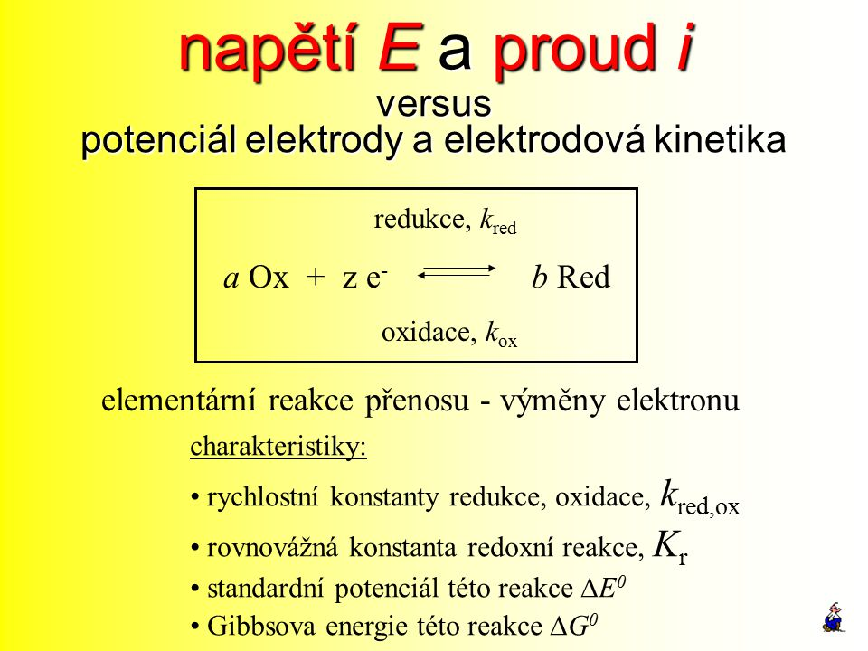 napětí E a proud i versus potenciál elektrody a elektrodová kinetika