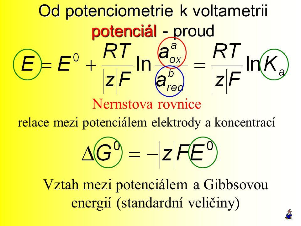 Od potenciometrie k voltametrii potenciál - proud