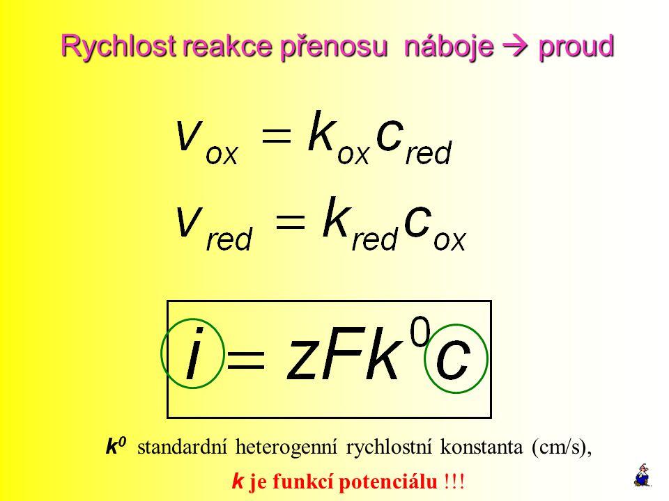 Rychlost reakce přenosu náboje  proud