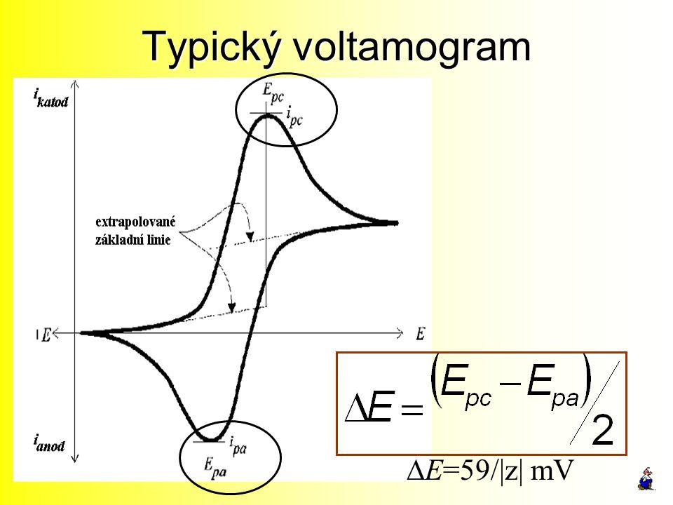 Typický voltamogram DE=59/|z| mV