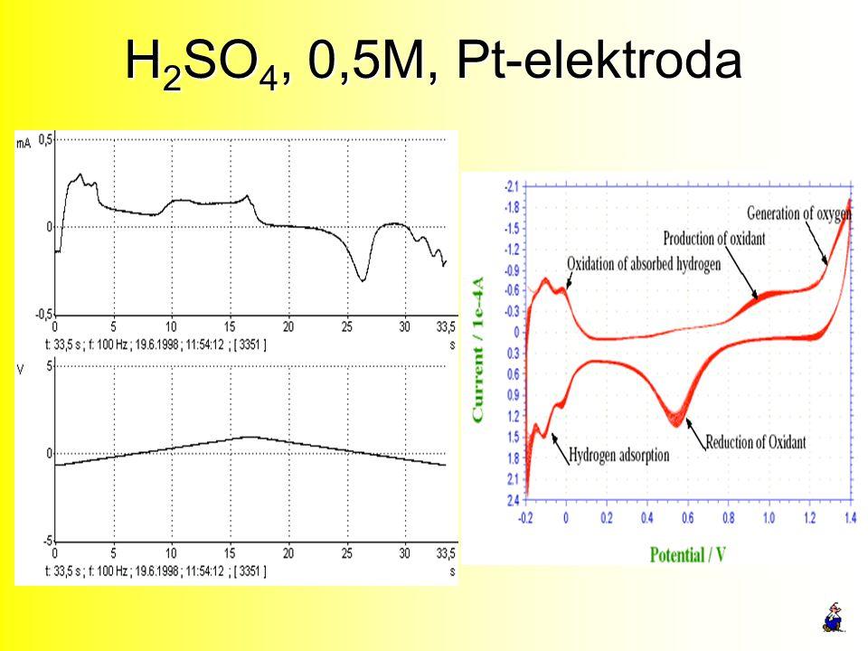 H2SO4, 0,5M, Pt-elektroda
