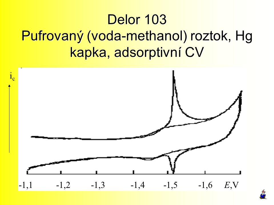 Delor 103 Pufrovaný (voda-methanol) roztok, Hg kapka, adsorptivní CV