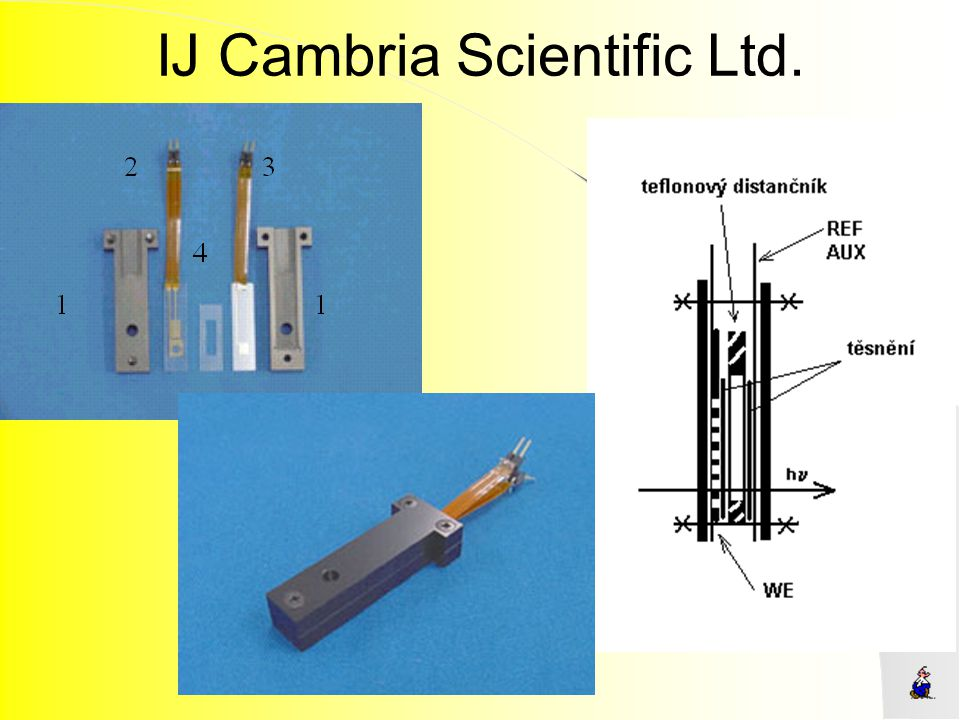 IJ Cambria Scientific Ltd.