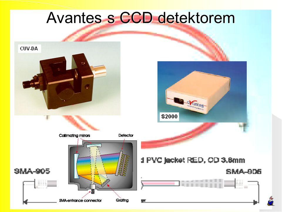 Avantes s CCD detektorem