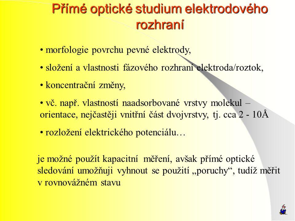 Přímé optické studium elektrodového rozhraní