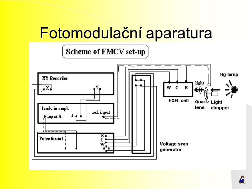 Fotomodulační aparatura