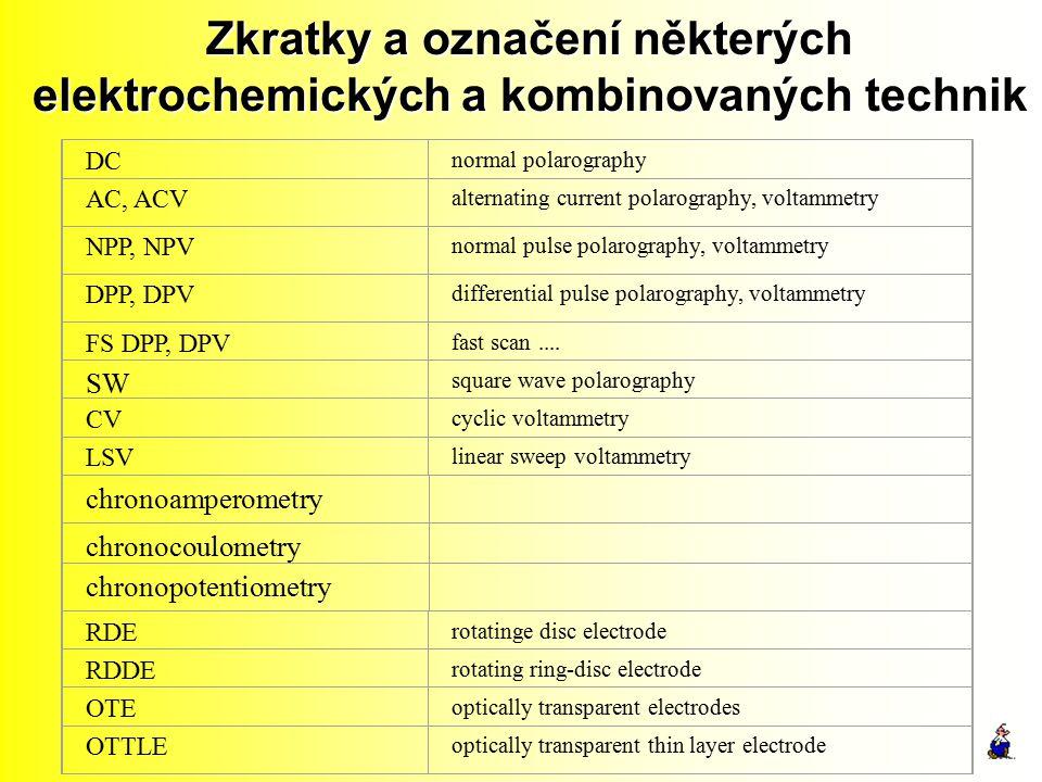 Zkratky a označení některých elektrochemických a kombinovaných technik