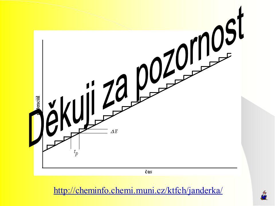 Děkuji za pozornost http://cheminfo.chemi.muni.cz/ktfch/janderka/