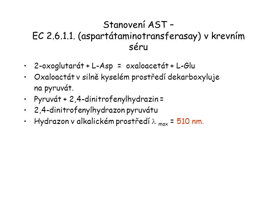 Stanovení AST – EC 2.6.1.1. (aspartátaminotransferasay) v krevním séru