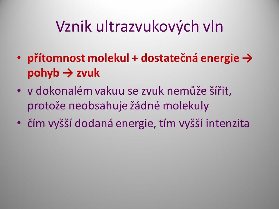 Vznik ultrazvukových vln