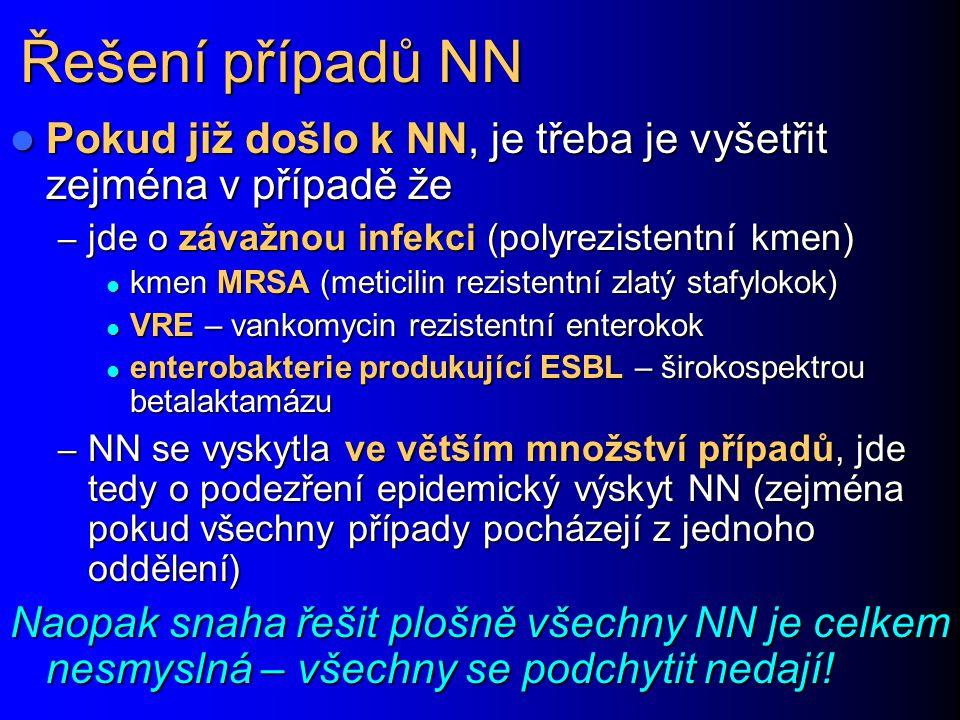 Řešení případů NN Pokud již došlo k NN, je třeba je vyšetřit zejména v případě že. jde o závažnou infekci (polyrezistentní kmen)