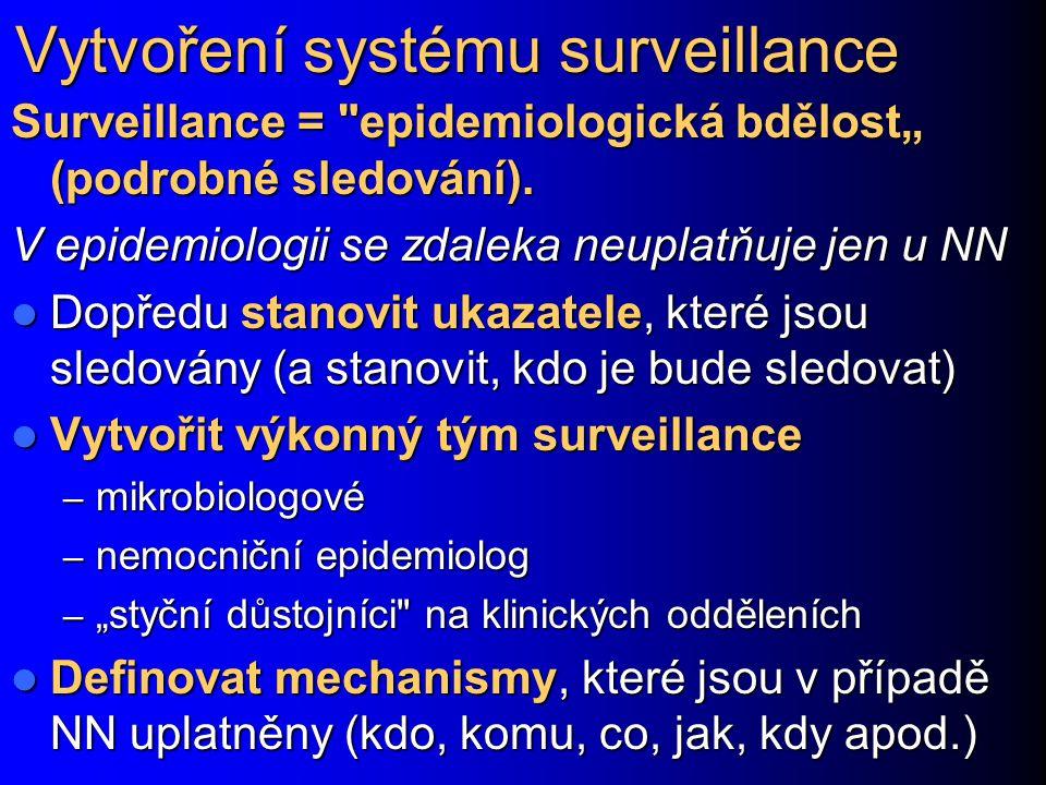 Vytvoření systému surveillance