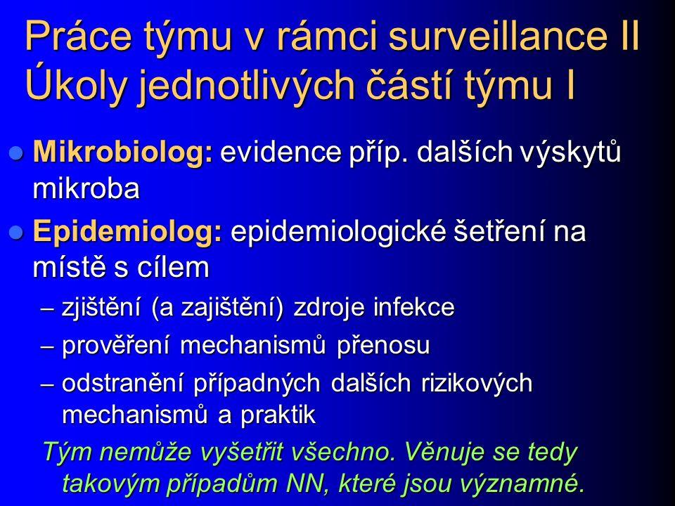 Práce týmu v rámci surveillance II Úkoly jednotlivých částí týmu I