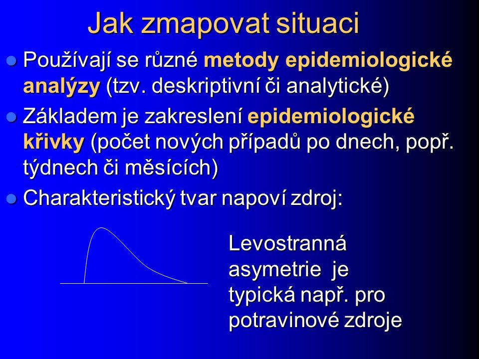 Jak zmapovat situaci Používají se různé metody epidemiologické analýzy (tzv. deskriptivní či analytické)