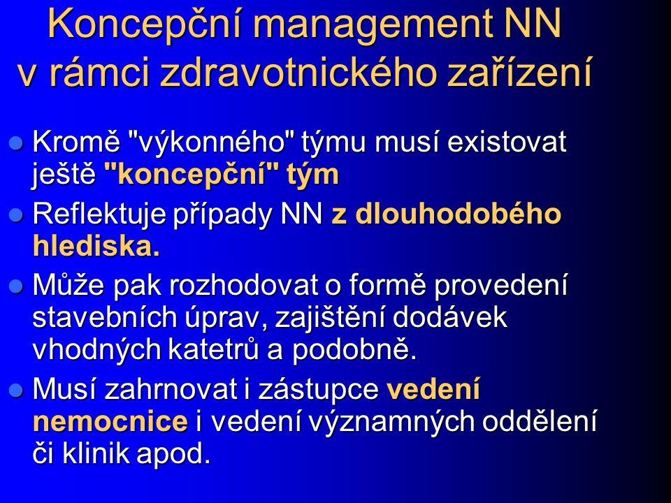 Koncepční management NN v rámci zdravotnického zařízení