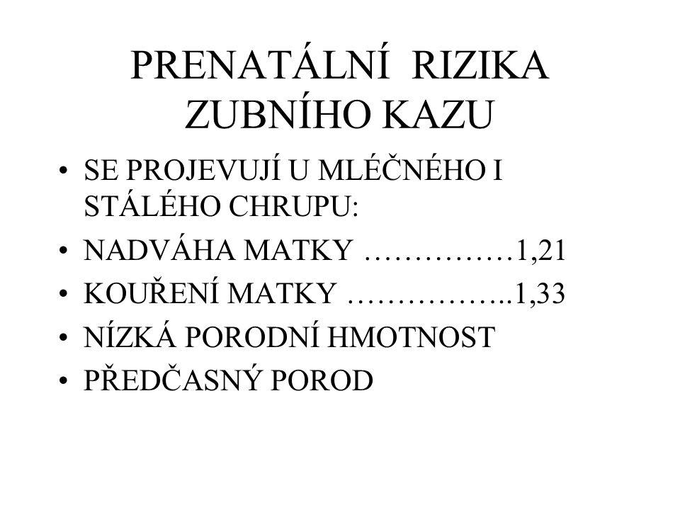 PRENATÁLNÍ RIZIKA ZUBNÍHO KAZU