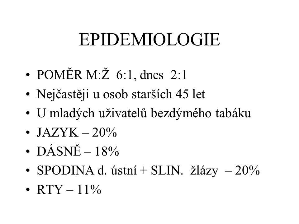 EPIDEMIOLOGIE POMĚR M:Ž 6:1, dnes 2:1
