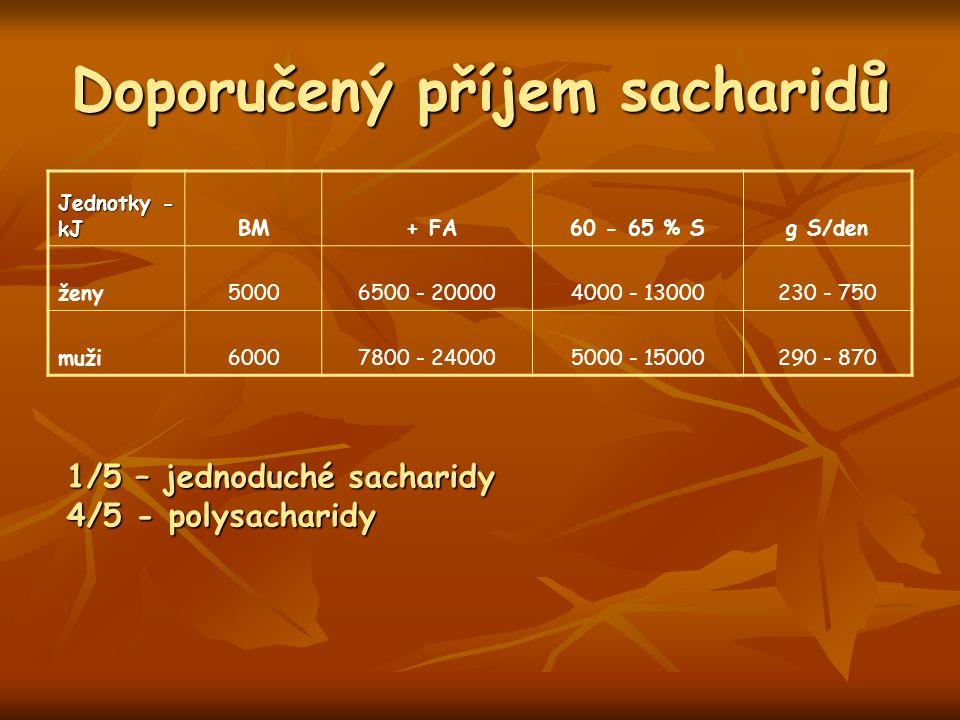 Doporučený příjem sacharidů