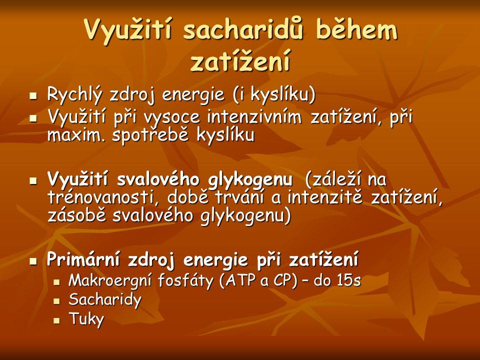 Využití sacharidů během zatížení