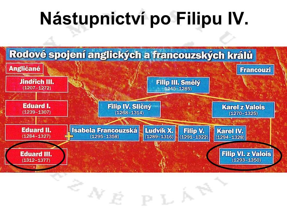 Nástupnictví po Filipu IV.