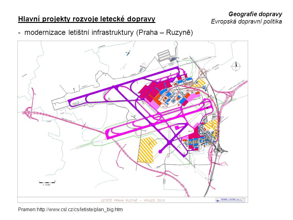Hlavní projekty rozvoje letecké dopravy