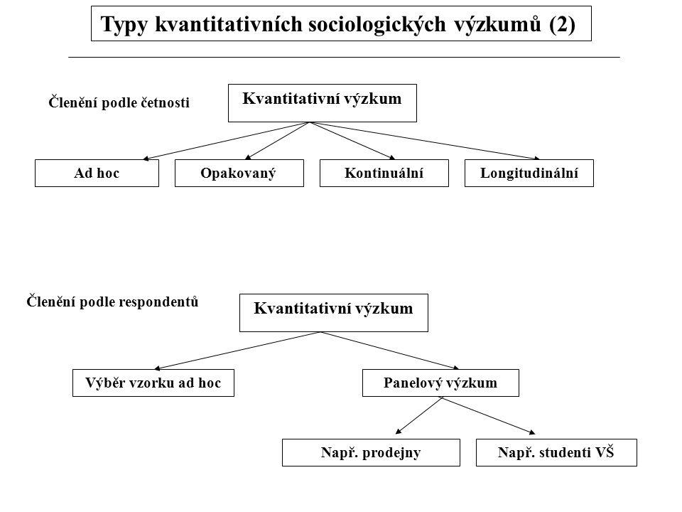 Typy kvantitativních sociologických výzkumů (2)