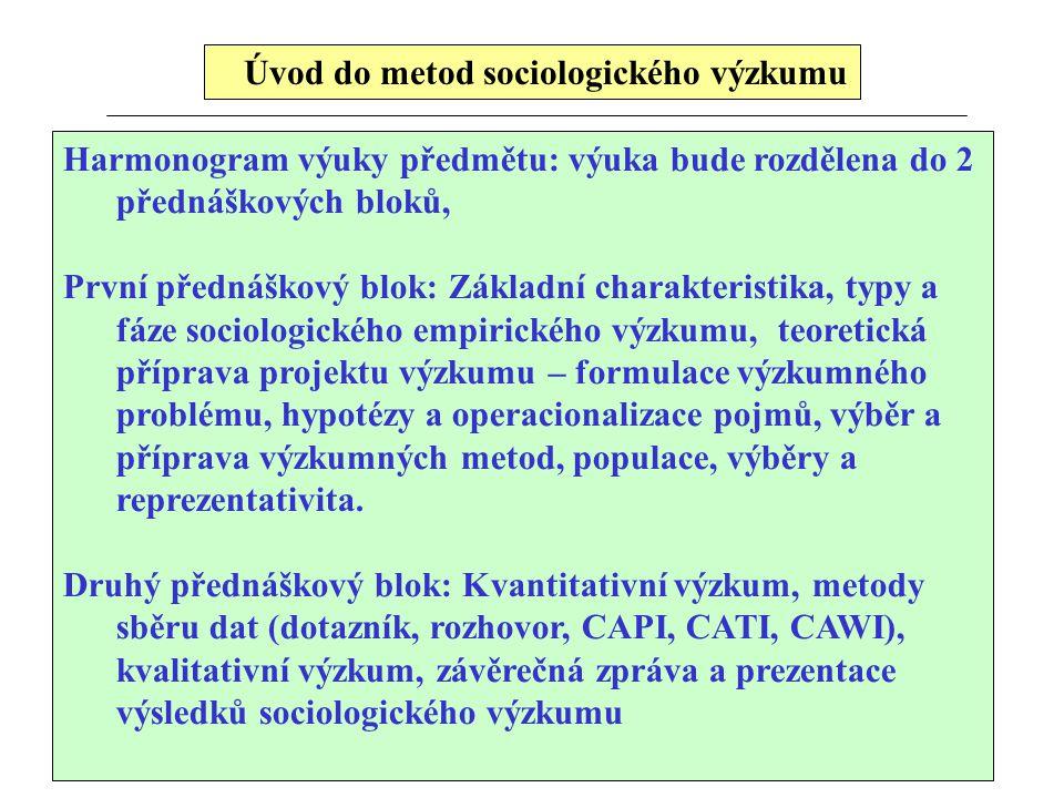 Úvod do metod sociologického výzkumu