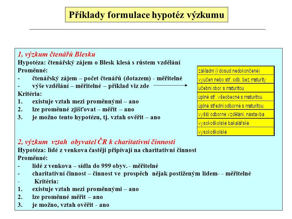 Příklady formulace hypotéz výzkumu