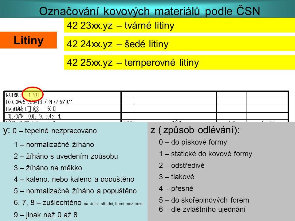 Označování kovových materiálů podle ČSN