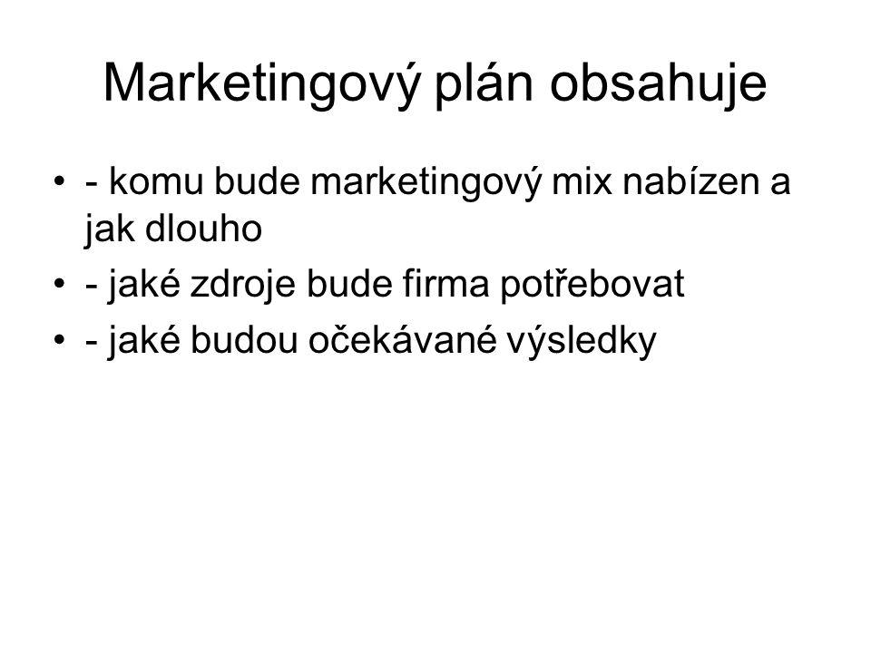 Marketingový plán obsahuje