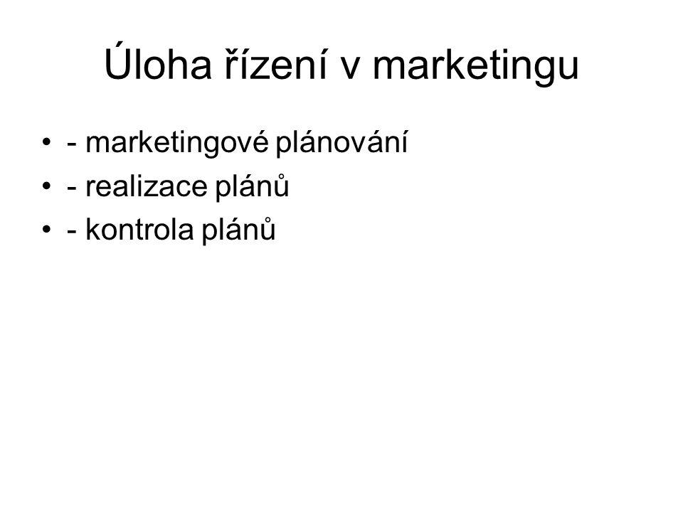 Úloha řízení v marketingu