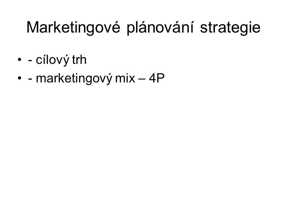 Marketingové plánování strategie