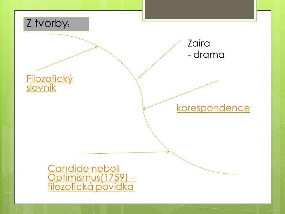 Z tvorby: Zaira - drama Filozofický slovník korespondence