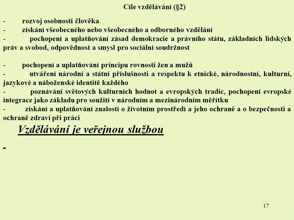 Cíle vzdělávání (§2) - rozvoj osobnosti člověka